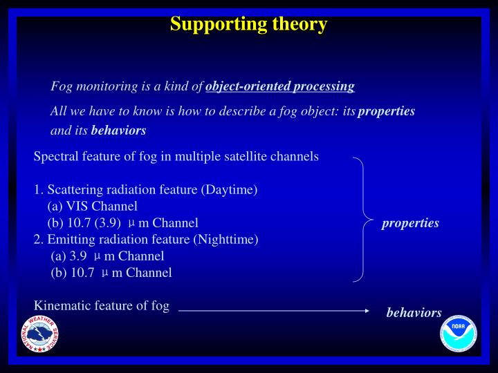 Supporting theory