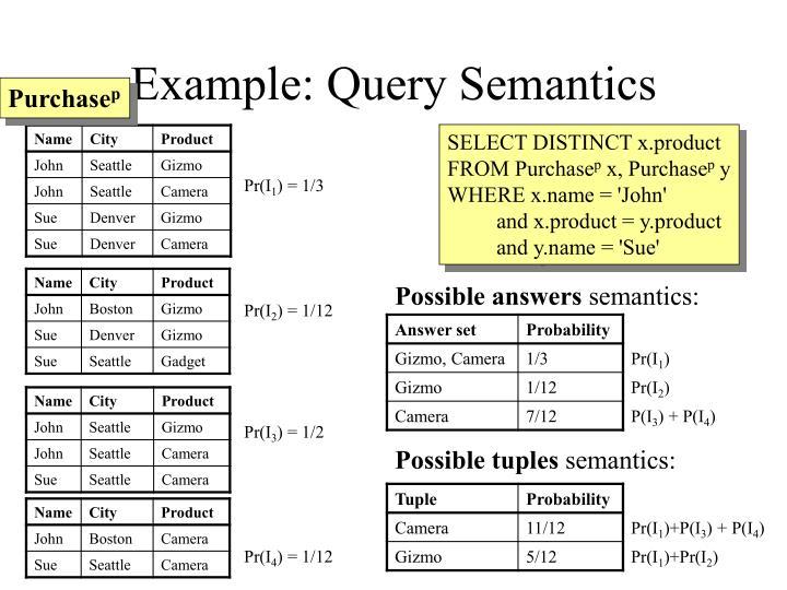 Example: Query Semantics