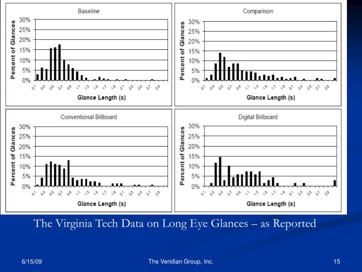 The Virginia Tech Data on Long Eye Glances – as Reported
