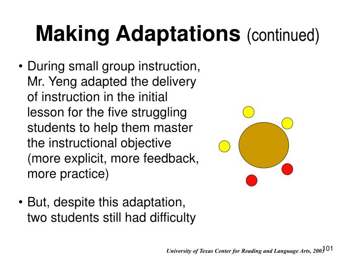 During small group instruction, Mr. Yeng adapted the delivery of instruction in the initial lesson for the five struggling students to help them master the instructional objective (more explicit, more feedback, more practice)