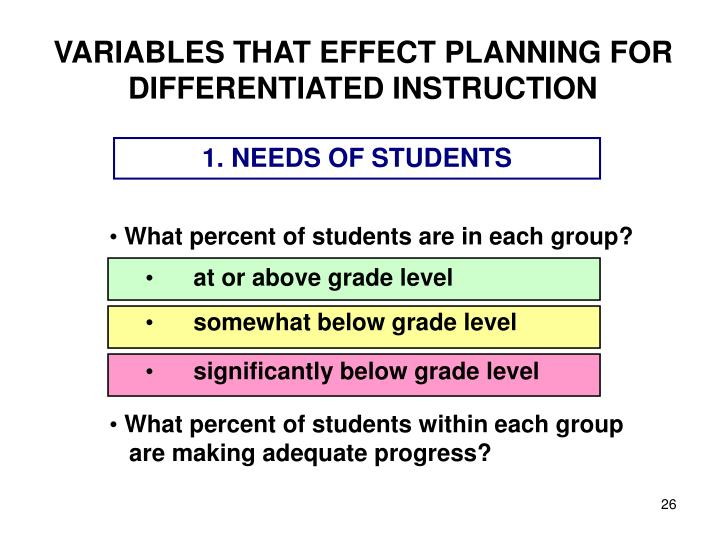 VARIABLES THAT EFFECT PLANNING FOR