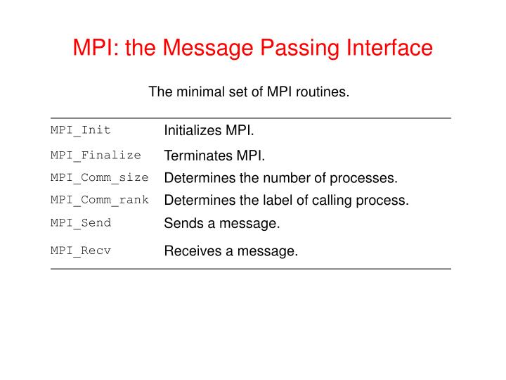 MPI: the Message Passing Interface