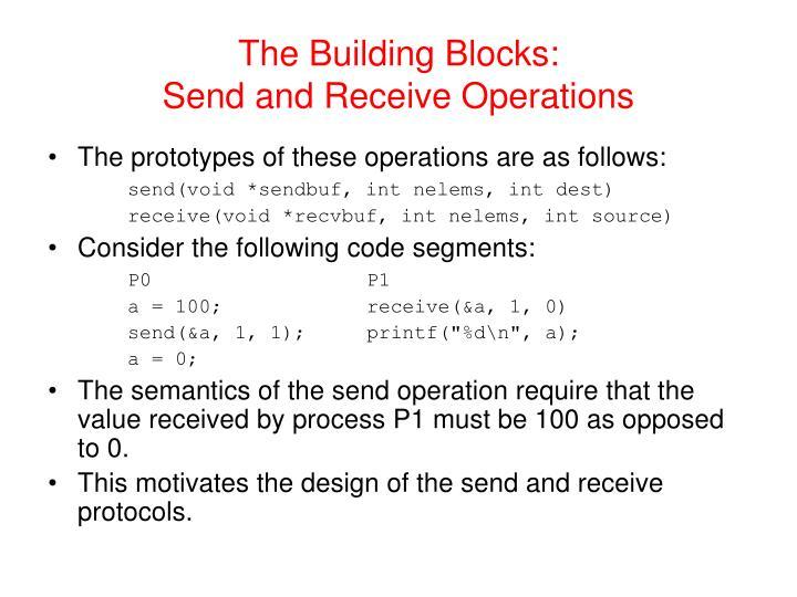 The Building Blocks: