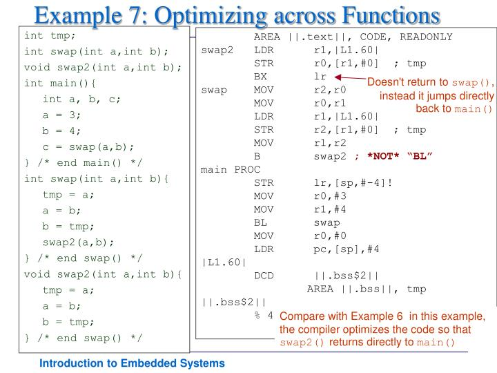 Example 7: Optimizing across Functions