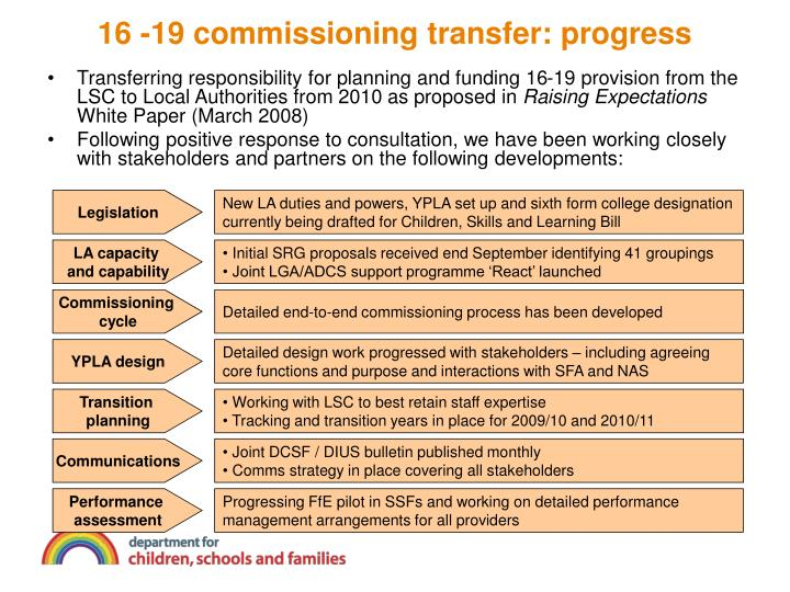 Transferring responsibility for planning and funding 16-19 provision from the LSC to Local Authorities from 2010
