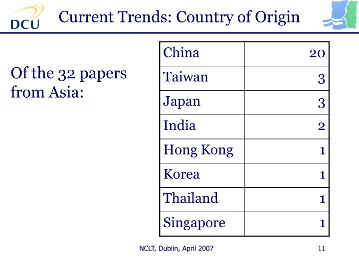 Current Trends: Country of Origin