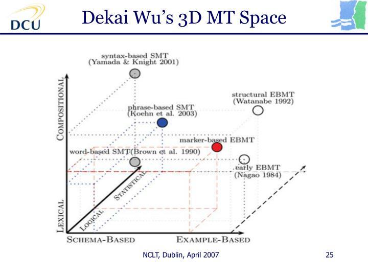 Dekai Wu's 3D MT Space