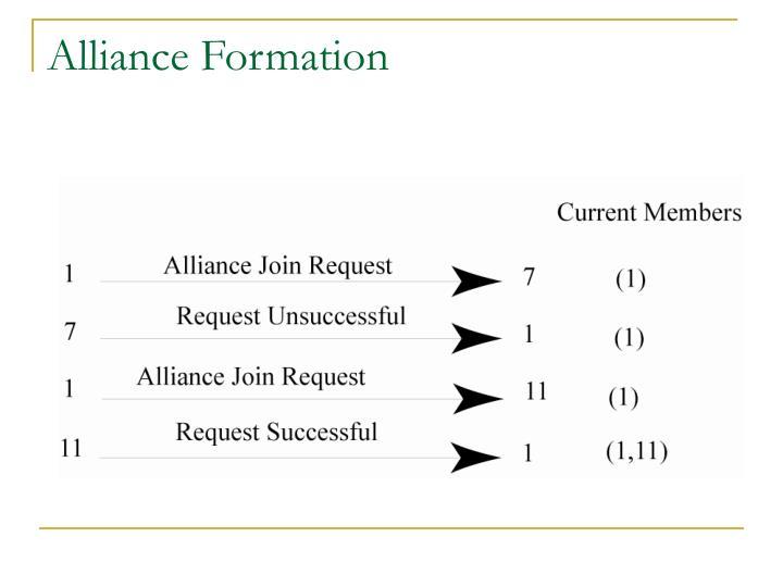 Alliance Formation