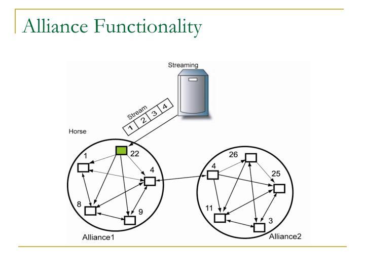 Alliance Functionality