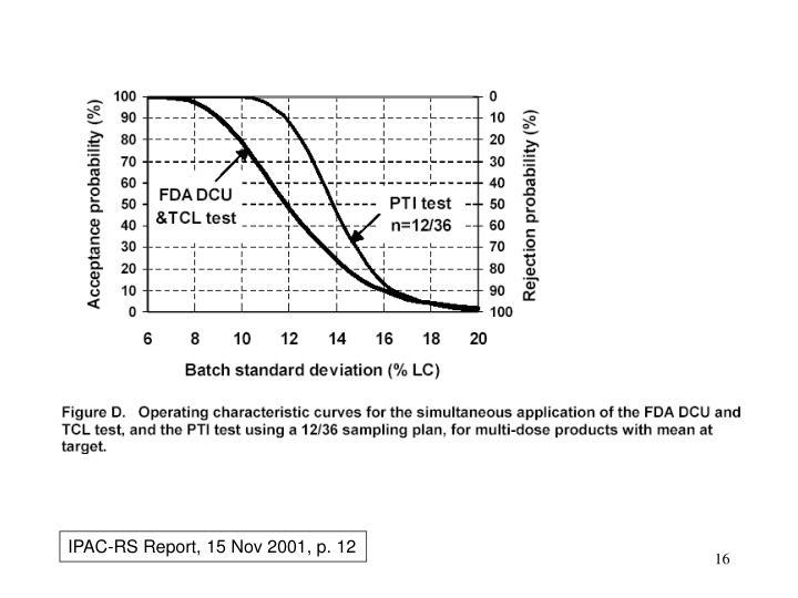 IPAC-RS Report, 15 Nov 2001, p. 12