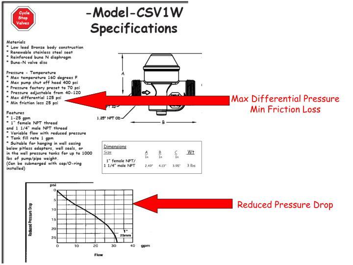 Max Differential Pressure