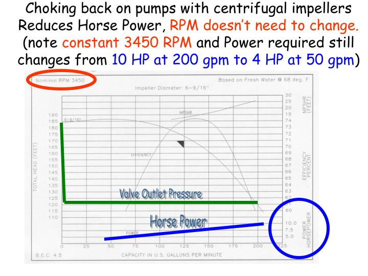 Choking back on pumps with centrifugal impellers Reduces Horse Power,