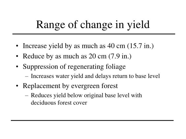 Range of change in yield
