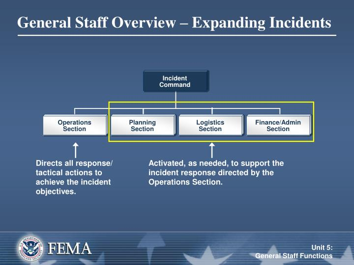 General staff overview expanding incidents
