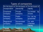 types of companies