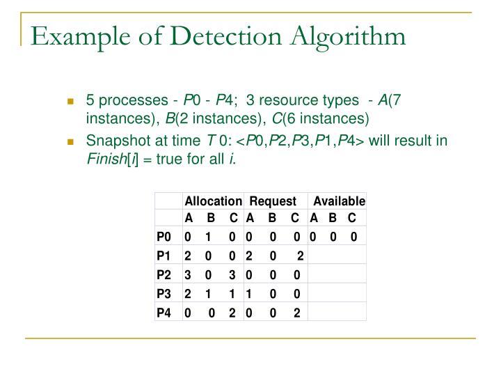 Example of Detection Algorithm