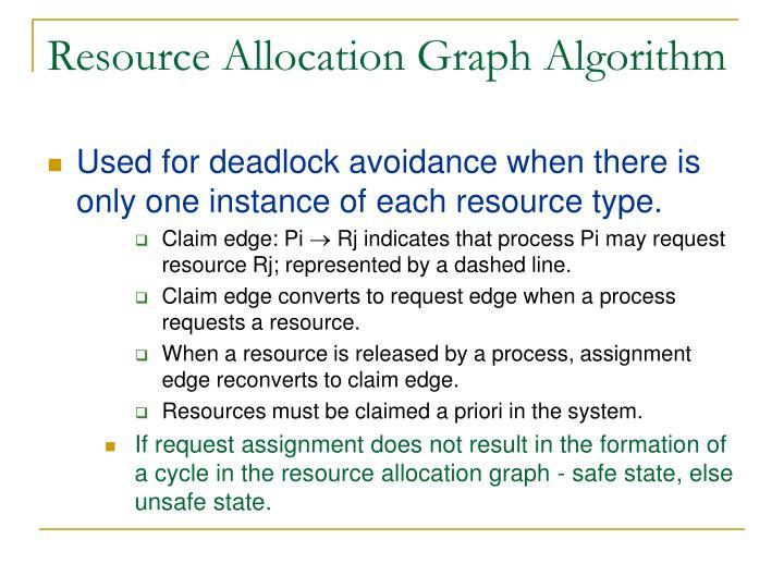 Resource Allocation Graph Algorithm