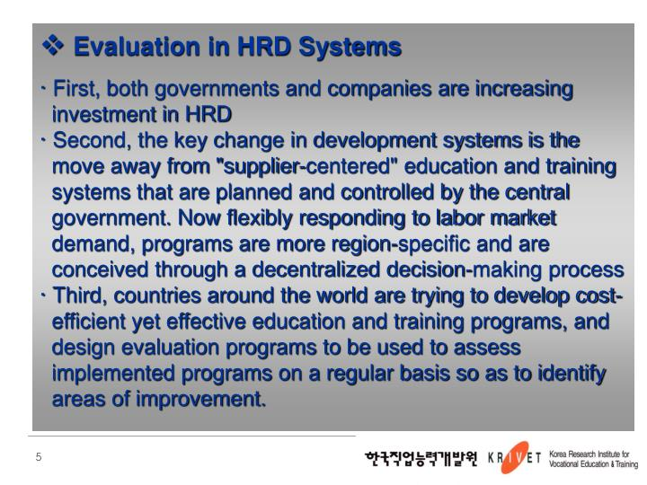 Global Human Resource Management - Meaning and Objectives
