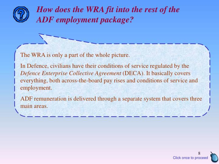 How does the WRA fit into the rest of the ADF employment package?