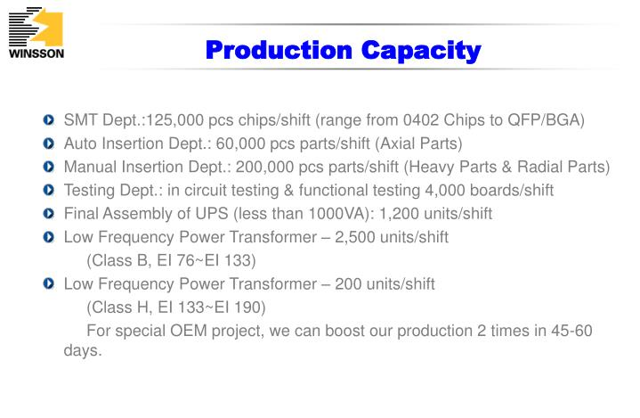 Production Capacity