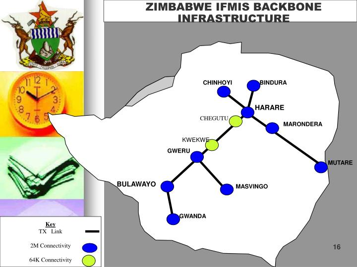 ZIMBABWE IFMIS BACKBONE INFRASTRUCTURE