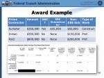 award example