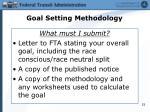 goal setting methodology