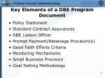 key elements of a dbe program document