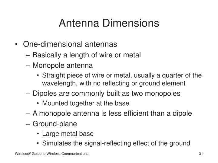 Antenna Dimensions