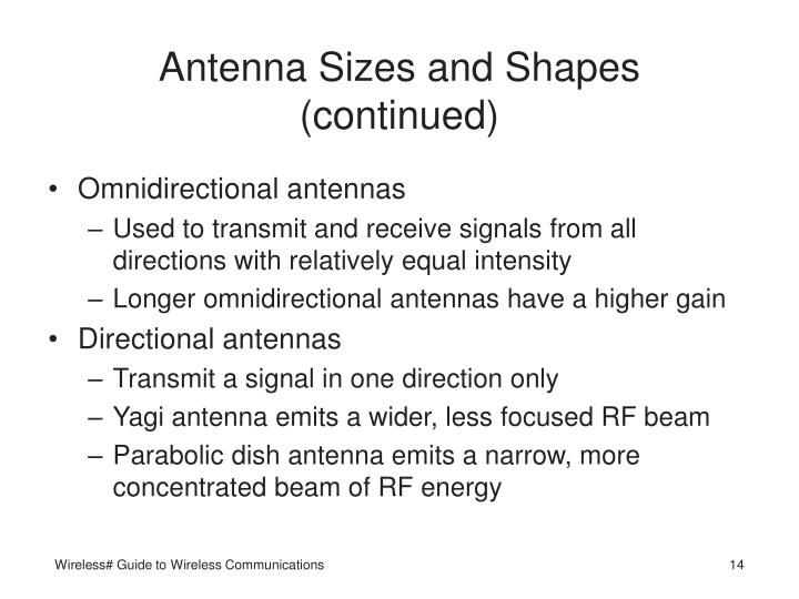 Antenna Sizes and Shapes (continued)