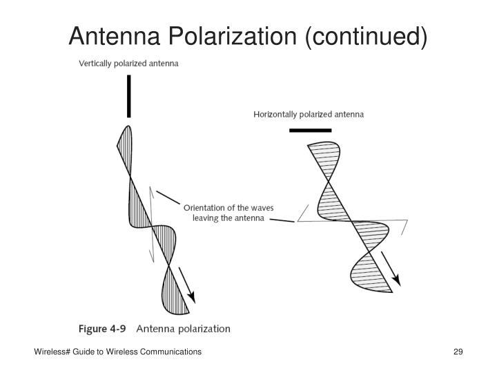 Antenna Polarization (continued)