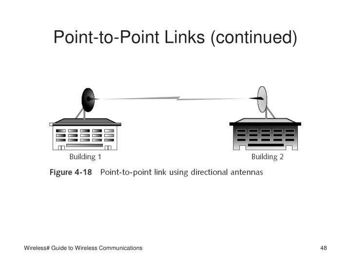 Point-to-Point Links (continued)