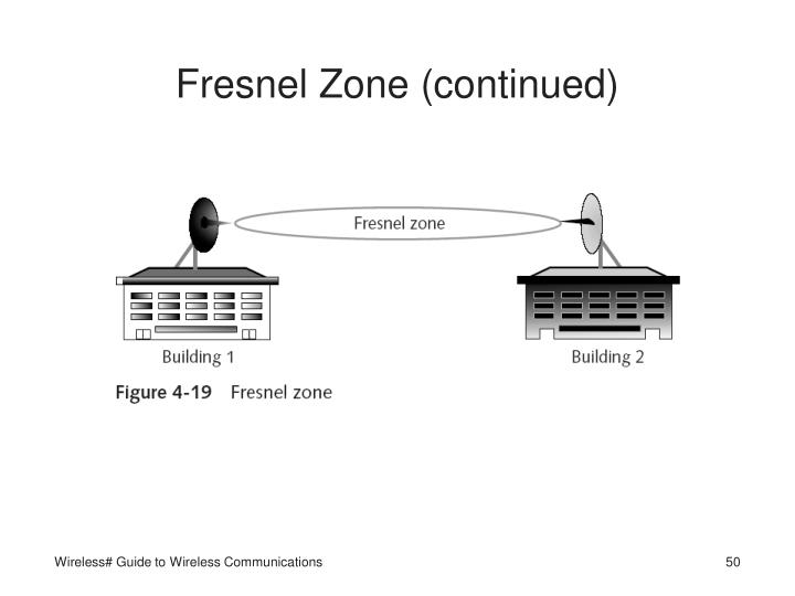Fresnel Zone (continued)