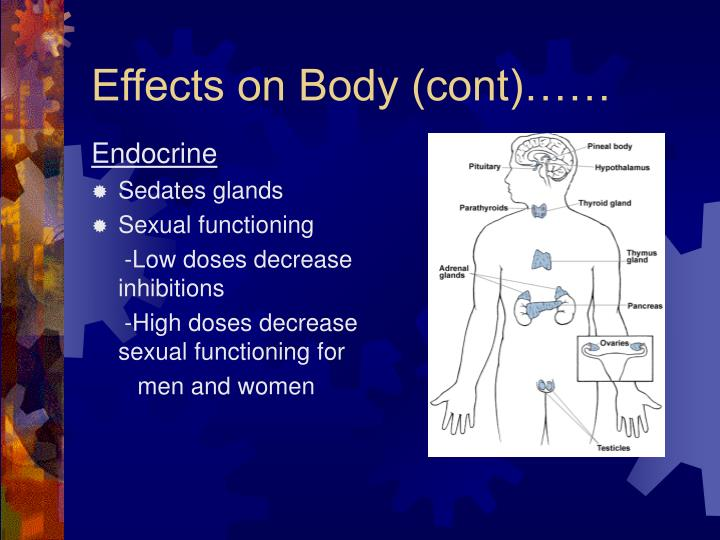 Effects on Body (cont)……