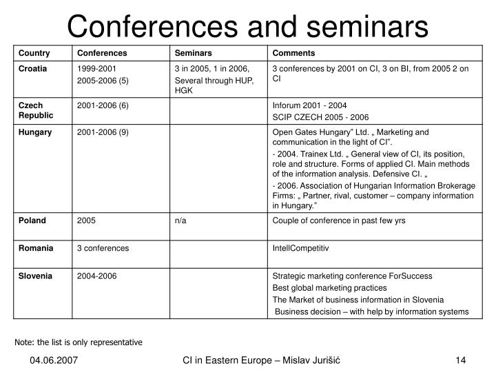 Conferences and seminars