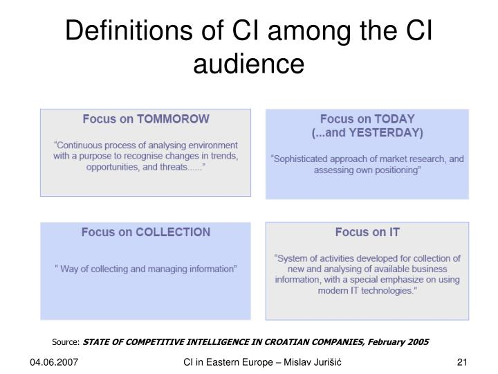 Definitions of CI among the CI audience