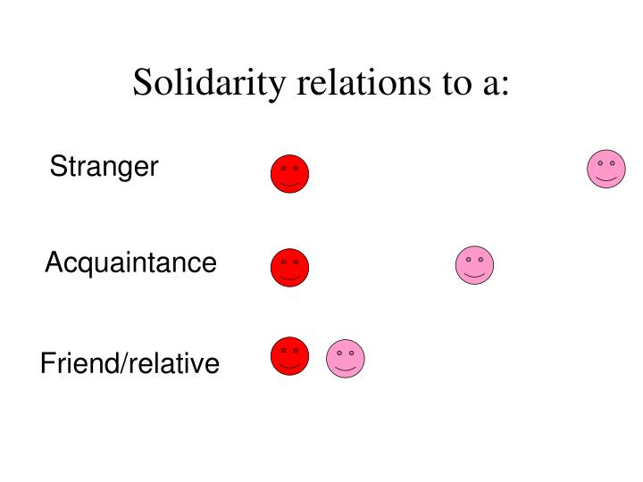 Solidarity relations to a: