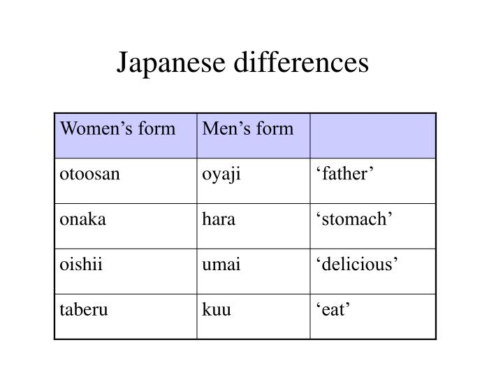 Japanese differences