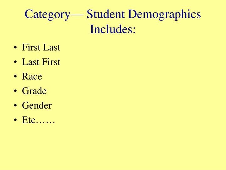 Category— Student Demographics Includes:
