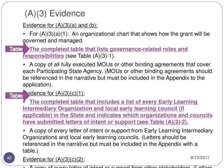 (A)(3) Evidence