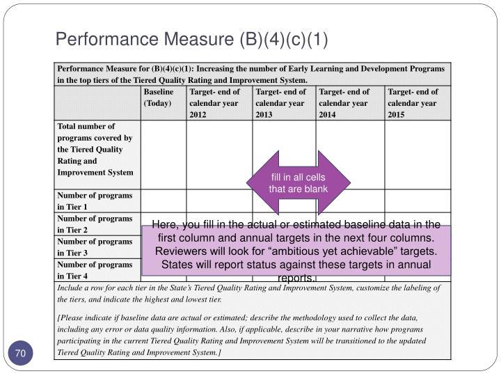 Performance Measure (B)(4)(c)(1)