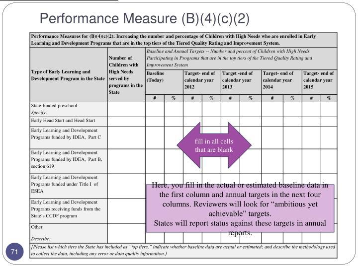 Performance Measure (B)(4)(c)(2)