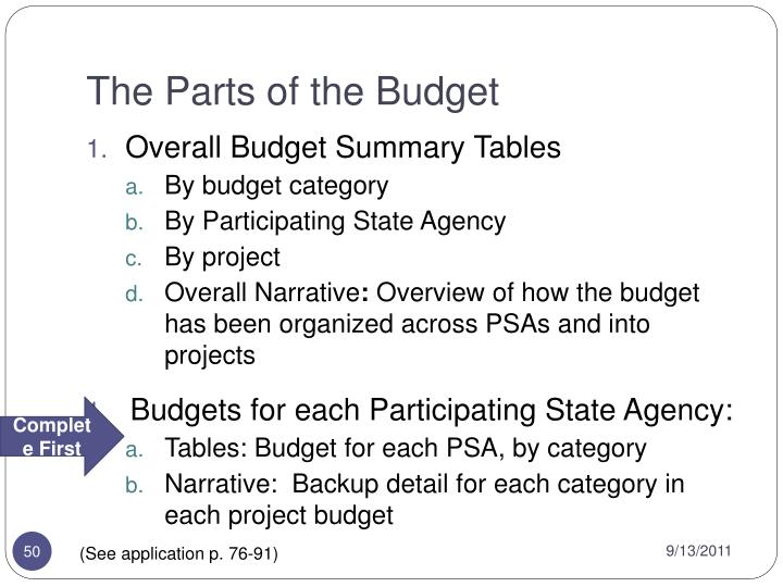The Parts of the Budget