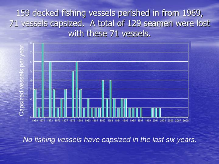 159 decked fishing vessels perished in from 1969,