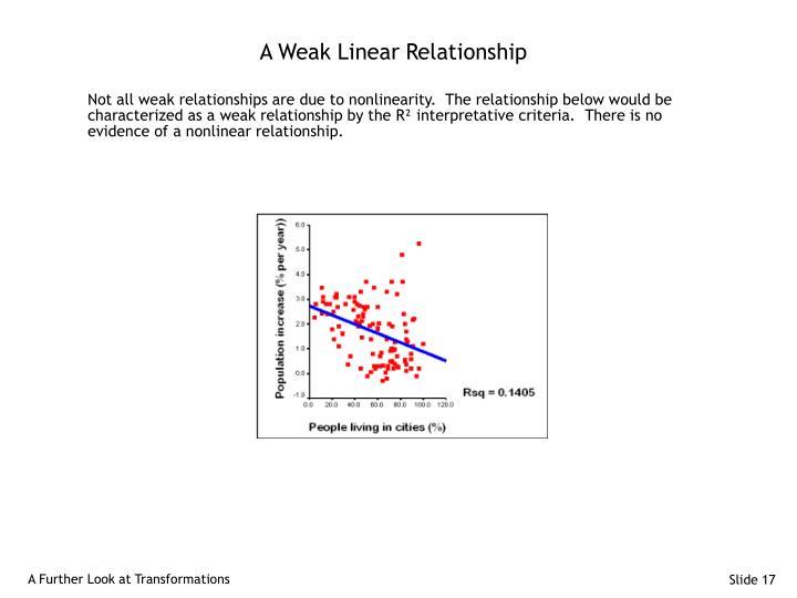 A Weak Linear Relationship