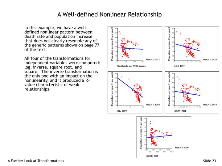 A Well-defined Nonlinear Relationship