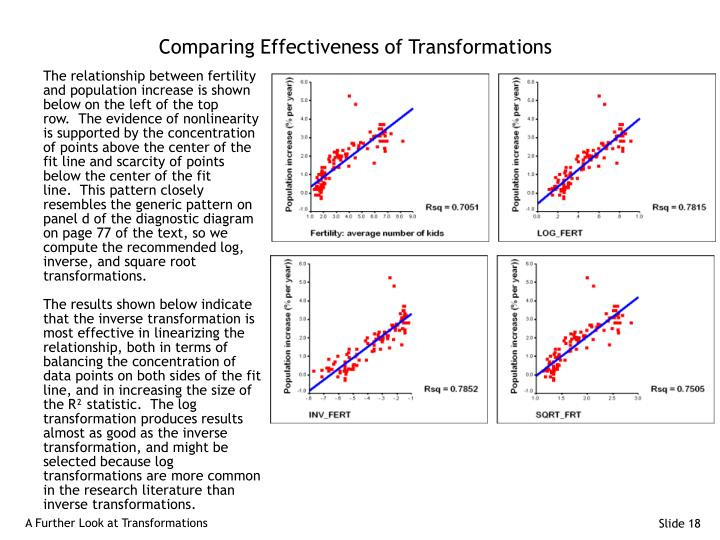 Comparing Effectiveness of Transformations
