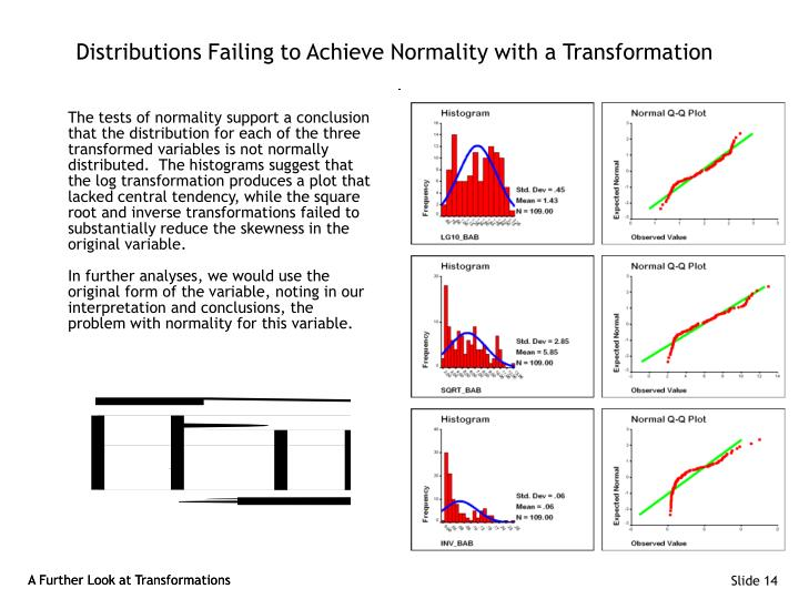 Distributions Failing to Achieve Normality with a Transformation