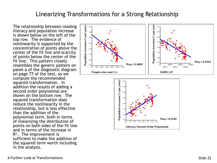 Linearizing Transformations for a Strong Relationship