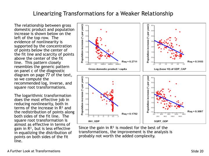Linearizing Transformations for a Weaker Relationship